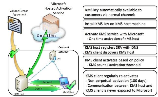 KMS Process_2.jpg